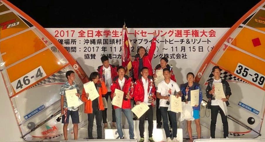 全日本学生ボード選手権大会
